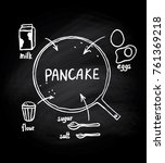 vector illustration of pancake...