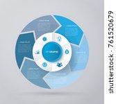 vector circle arrows for...   Shutterstock .eps vector #761520679