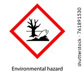vector illustration warning... | Shutterstock .eps vector #761891530
