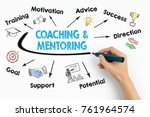 coaching and mentoring concept. ... | Shutterstock . vector #761964574