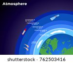 earth atmosphere layers... | Shutterstock .eps vector #762503416