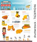 supermarket poster with store... | Shutterstock . vector #762694246
