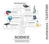 science infographic template in ... | Shutterstock . vector #762695080