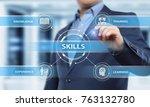 Skill Knowledge Ability...