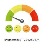 Customer Satisfaction Meter...