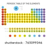 periodic table of the elements  ... | Shutterstock .eps vector #765099346