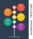 vertical timeline infographics. ... | Shutterstock .eps vector #765271183