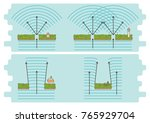 diffraction of waves principle... | Shutterstock .eps vector #765929704