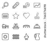 thin line icon set   magnifier  ...