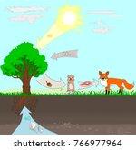 food chain diagram | Shutterstock .eps vector #766977964