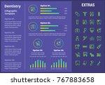 dentistry infographic template  ... | Shutterstock .eps vector #767883658