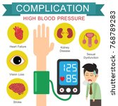 complication of high blood... | Shutterstock .eps vector #768789283