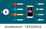 speech recognition infographics ... | Shutterstock .eps vector #769103416