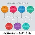 infographics timeline.... | Shutterstock . vector #769311346