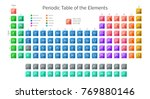periodic table of the elements... | Shutterstock .eps vector #769880146