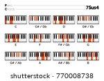 piano chord 7sus4 chart graphic ...   Shutterstock .eps vector #770008738