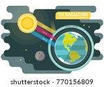 uv radiation diagram  graphic... | Shutterstock .eps vector #770156809