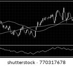 chart with forex or stock... | Shutterstock .eps vector #770317678