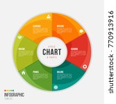 cycle chart infographic... | Shutterstock .eps vector #770913916