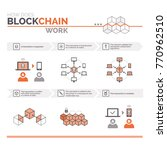 how does a blockchain work ... | Shutterstock .eps vector #770962510