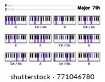 piano chord major 7th chart...   Shutterstock .eps vector #771046780