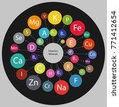 "scheme ""all vitamins and... | Shutterstock .eps vector #771412654"