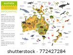 australia and oceania flora and ... | Shutterstock .eps vector #772427284