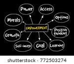 empowerment qualities mind map  ... | Shutterstock . vector #772503274
