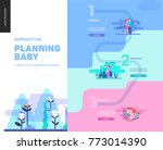 reproduction   web page... | Shutterstock .eps vector #773014390
