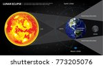 lunar eclipses sun earth and... | Shutterstock .eps vector #773205076