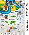 soccer sport infographic with... | Shutterstock .eps vector #773235130