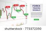 forex trading indicators vector ... | Shutterstock .eps vector #773372350