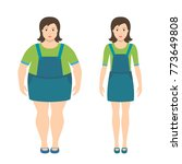 fat and slim girls vector... | Shutterstock .eps vector #773649808