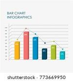 bar chart info graphics... | Shutterstock .eps vector #773669950