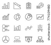 thin line icon set   graph ...   Shutterstock .eps vector #774109480