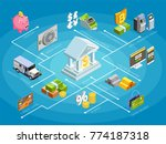 bank financial services... | Shutterstock .eps vector #774187318