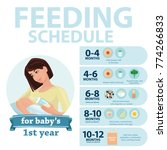 feeding schedule for babies 1... | Shutterstock .eps vector #774266833