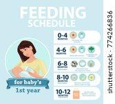 feeding schedule for babies 1...   Shutterstock .eps vector #774266836