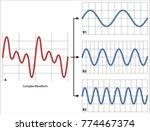 complex waveform   graph a  is... | Shutterstock .eps vector #774467374