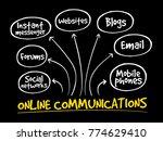 online communications mind map  ... | Shutterstock . vector #774629410