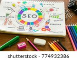 search  engine  optimization | Shutterstock . vector #774932386