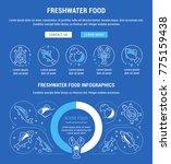 line illustration of freshwater ... | Shutterstock .eps vector #775159438