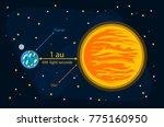 fun educational vector... | Shutterstock .eps vector #775160950