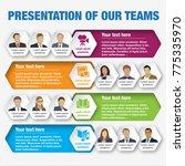 presentation of teams. design... | Shutterstock .eps vector #775335970