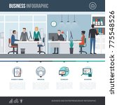 financial services  business... | Shutterstock .eps vector #775548526