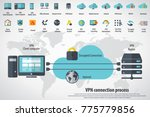 vpn concept   virtual private... | Shutterstock .eps vector #775779856