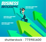 business infographic   a... | Shutterstock .eps vector #775981600