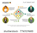 four coworkers slide template | Shutterstock .eps vector #776519683