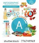 vitamin a. retinol and carotene.... | Shutterstock .eps vector #776749969