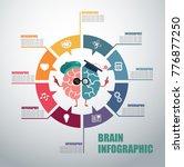 modern info graphics options... | Shutterstock .eps vector #776877250